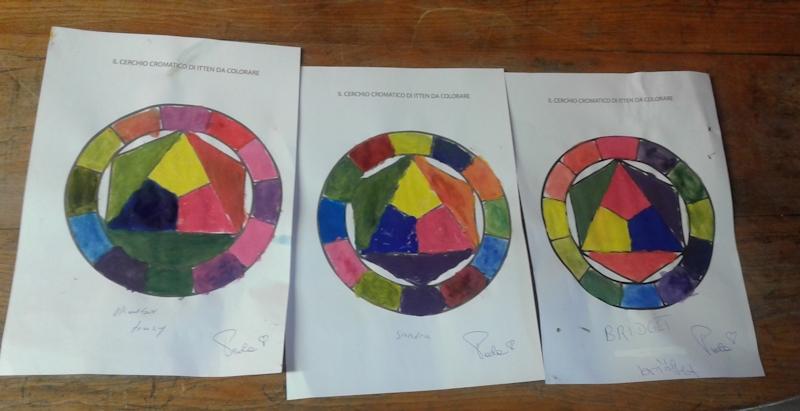 Lezione all'Istituto Carenzoni di Feltre - Il cerchio di Itten